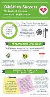 nutrisystem news room u2013 nutrisystem expands into new heart healthy