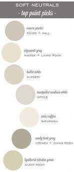 top paint colors 2017 european interiors love the simplicity and elegance colour