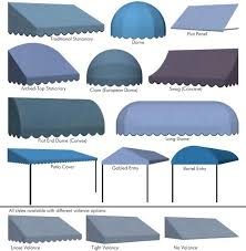 Awning Signs Awnings Canopies Commercial Building Signs Windscreens Retail