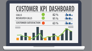 Excel Template Dashboard Create Excel Customer Kpi Dashboard Free Excel Dashboard