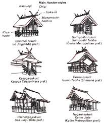 Japanese House Layout Layout Shinto Temple Reference Backyard Building And Japanese