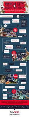 208 best travel infographics images on infographics