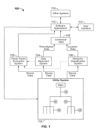 power factor for lighting load patent us20100037189 power factor correction using hierarchical