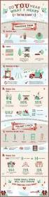 79 best infographics images on pinterest infographics all about