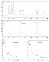 ijms free full text determination and analysis of ustiloxins a
