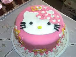hello birthday cakes hello birthday cake hello birthday cake hello