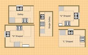 kitchen floorplan small kitchen floor plans home decor gallery