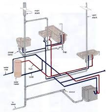 Best Plumbing Images On Pinterest Pex Plumbing Plumbing And - Kitchen sink water supply lines