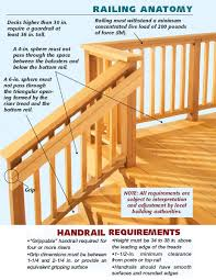 How To Build A Banister Diy Wooden Porch Handrail Ideas Wood Deck Railing Deck Railing