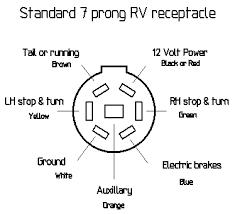 trailer light plug wiring diagram gooddy org