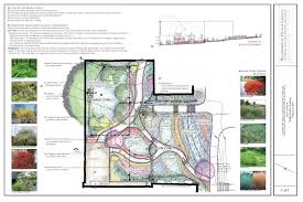 Gillette Stadium Map Landscape Design Cambridge Ma Fresh Pond Reservation