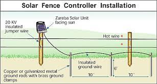 5 mile solar charger 5 mile fence charger zareba esp5m z