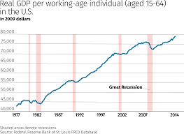 the great recession a macroeconomic earthquake federal reserve