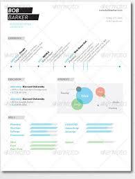 Best One Page Resume Template Contemporary Resume Templates Sensational Design Ideas