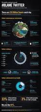 lexus bolton twitter 148 best infographic images on pinterest data visualization
