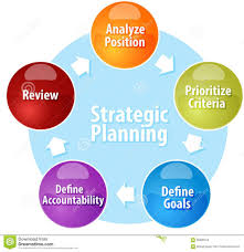 Strategic Planning Resume Of Business Planning Resume Strategic Grid Direc Cmerge