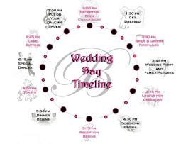 wedding ceremony timeline wedding ceremony best images collections hd for gadget windows