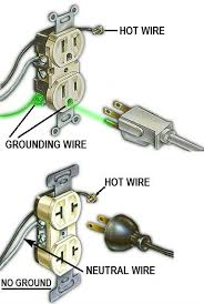 electrical grounding system techniques ungrounded outlets