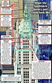 penthouse u2013 miller samuel real estate appraisers u0026 consultants
