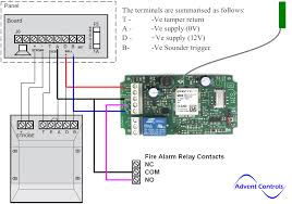 citadel xr2 gsm alarm dialer sms sender wiring guide aico smoke