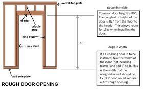 Standard Door Sizes Interior Standard Bedroom Door Size Myfavoriteheadache