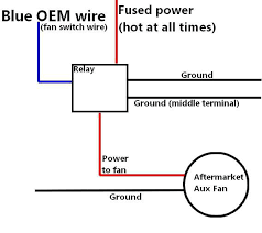 electric fan relay wiring diagram installing an aux fan read this