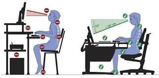 postura corretta scrivania postura sbagliata davanti al computer cosa fare e cosa non fare