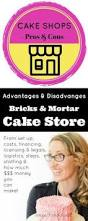 Starting A Cake Decorating Business From Home Starting A Cake Business How To Start A Cake Decorating Business