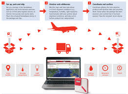 Fedex Delivery Routes Map by Fedex U2013 The Next Big Challenge U2013 Technology And Operations Management