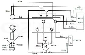 diagrams 15991169 holiday rambler wiring diagram u2013 holiday