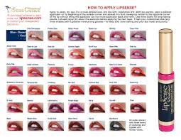 what is lipsense and why it works