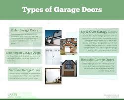 types of garage door remotes astonishing different types of garage door springs design opener