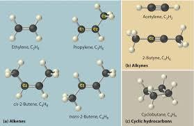 3 6 naming covalent compounds chemistry libretexts