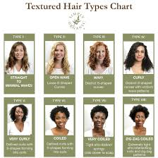 Hair Types by Hair Texture 101 How To Identify Curl Types Ideal Styling