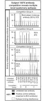 Bca Floor Plan Plos One Human Antibodies That Recognize Novel Immunodominant