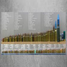 home decor express online get cheap bullet art aliexpress com alibaba group