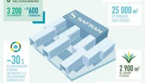 siege social safran deux nominations pour accompagner la transformation digitale de