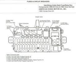 2007 honda civic ex fuse box diagram wiring amazing wiring