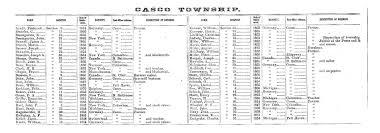 State Of Michigan Plat Maps by History Casco Township Mi