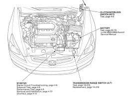 where is the starter on a 2006 honda civic 2003 honda odyssey starter location wiring diagram and fuse box