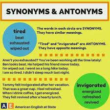 Synonyms Comfort Synonyms English Pinterest