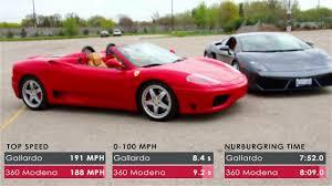 360 modena top speed lamborghini gallardo vs 360 modena twinrev