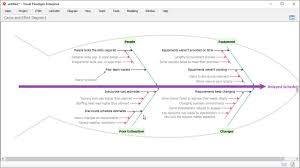 Fishbone Diagram Template Powerpoint by Cause And Effect Diagram Fishbone Diagram Youtube
