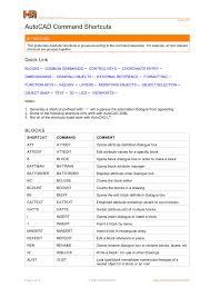 mechanical engineering autocad shortcut keys drafting handbook