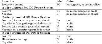 mitsubishi wiring color codes mitsubishi wiring diagrams