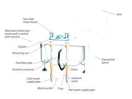 How To Install Glacier Bay Kitchen Faucet by Glacier Bay Bathroom Faucets Instructions Best Faucets Decoration