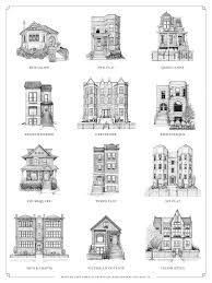 homestyles com a guide to chicago home styles 11 x14 18 x24 building