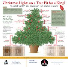 christmas tree no lights christmas lights on a tree fit for a king missio nexus