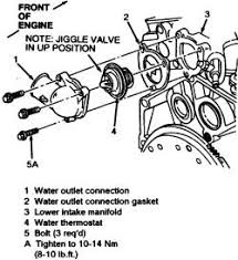 2001 hyundai elantra thermostat replacement solved how do i change my thermostat i need a diagram fixya