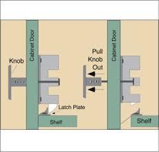 earthquake proof cabinet locks seismic resistant cabinet door latch 5 latch min worksafe